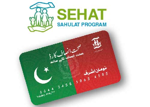 Comparing KPK's Sehat Sahulat Program with Canada's Medicare