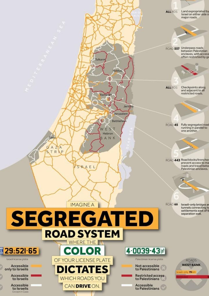 A Look at the Segregation of Public Roads in Territories Controlled by Israel